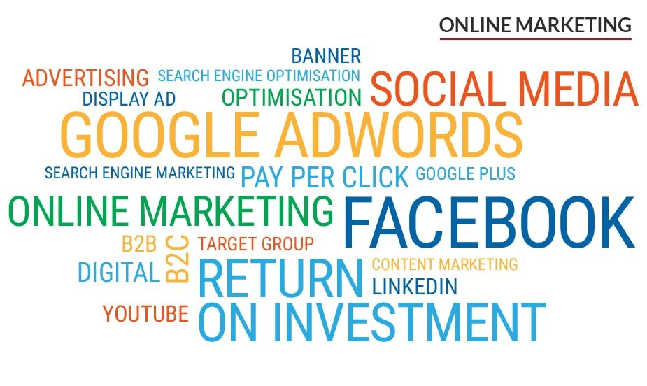 Pozycjonowanie, AdWords, Facebook Ads, co wybrać?